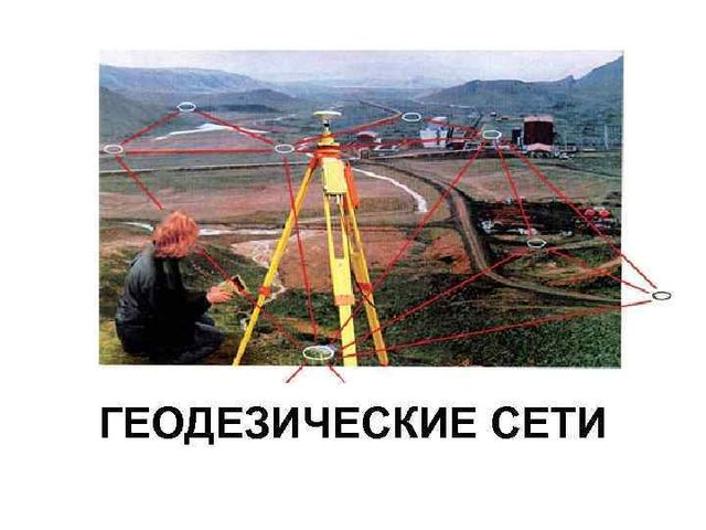 Изображение - Геодезические сети виды и описание geodezicheskie-seti-vidy-i-opisanie_04